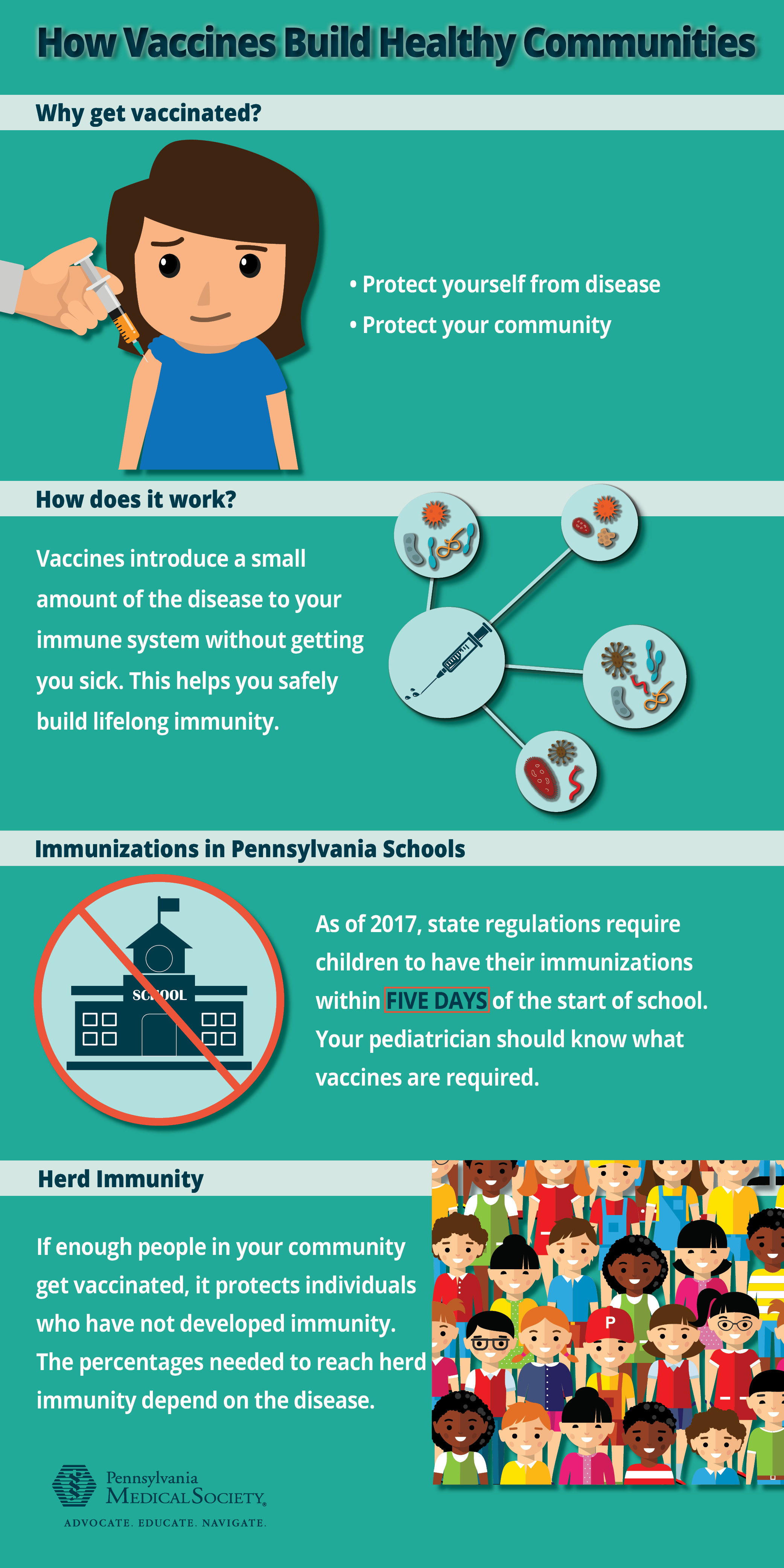 707_Vaccine Infographic - FINAL